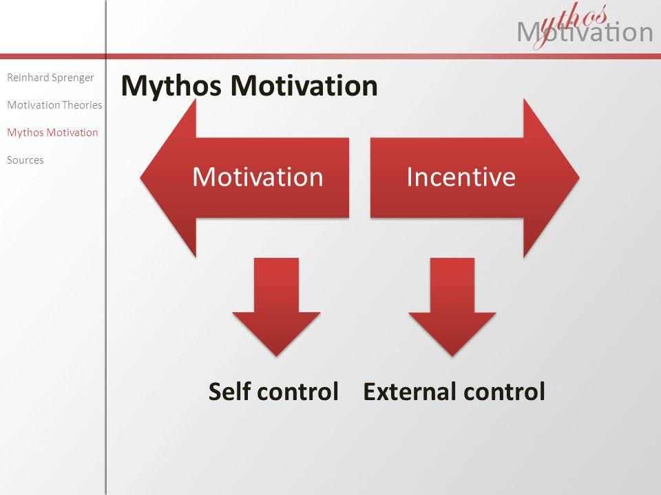 Mythos Motivation Self control External control Reinhard Sprenger