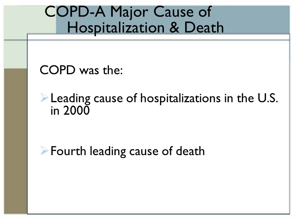 COPD-A Major Cause of Hospitalization & Death