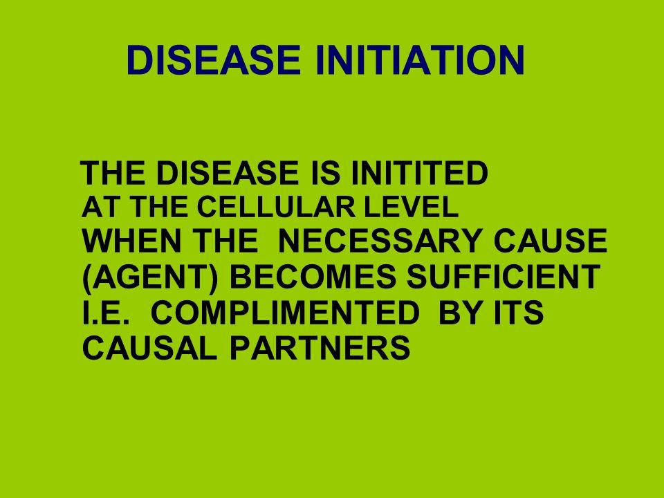 DISEASE INITIATION