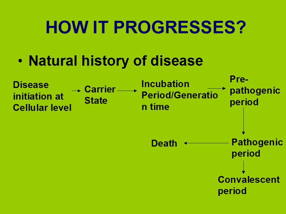 HOW IT PROGRESSES Natural history of disease Pre-pathogenic