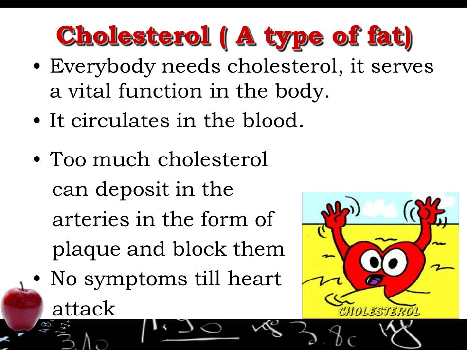 Cholesterol ( A type of fat)