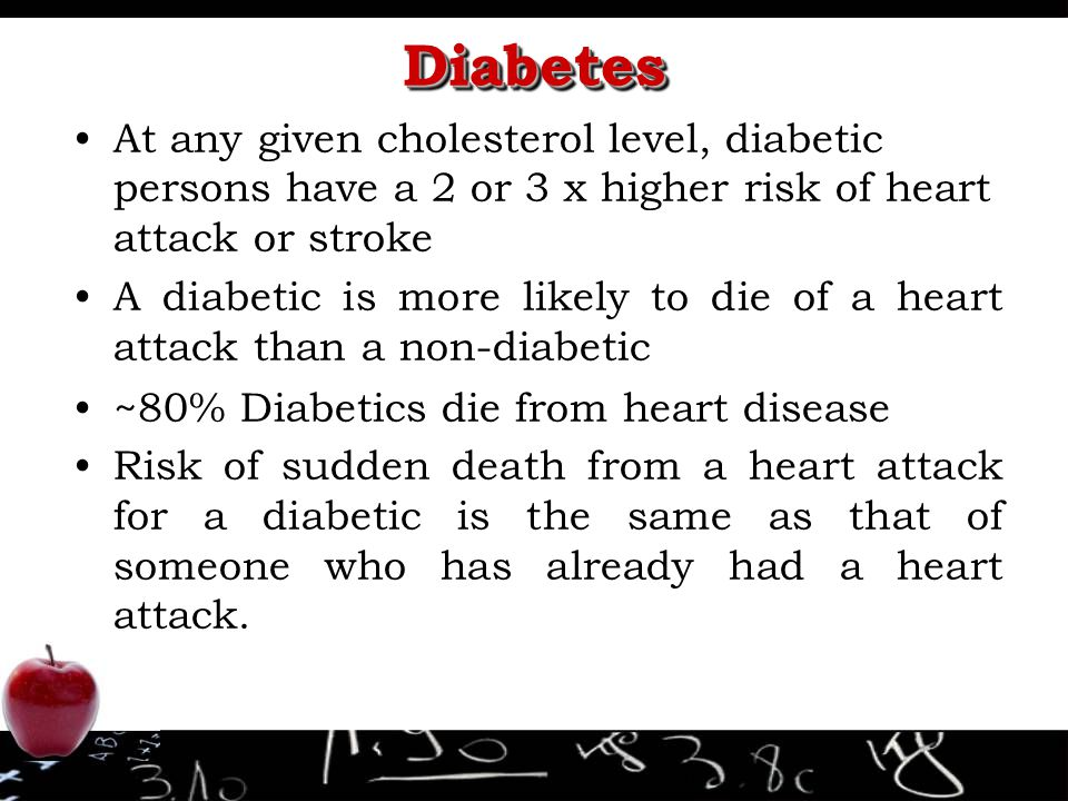 Diabetes At any given cholesterol level, diabetic persons have a 2 or 3 x higher risk of heart attack or stroke.