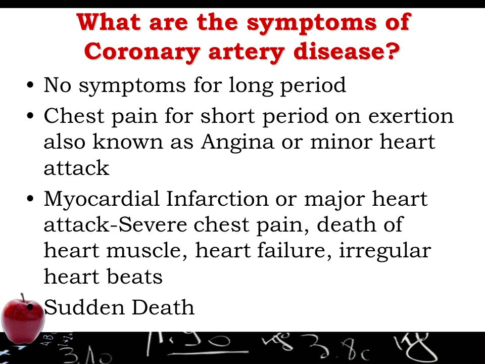 What are the symptoms of Coronary artery disease