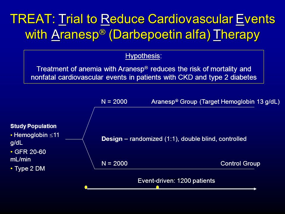 TREAT: Trial to Reduce Cardiovascular Events with Aranesp (Darbepoetin alfa) Therapy