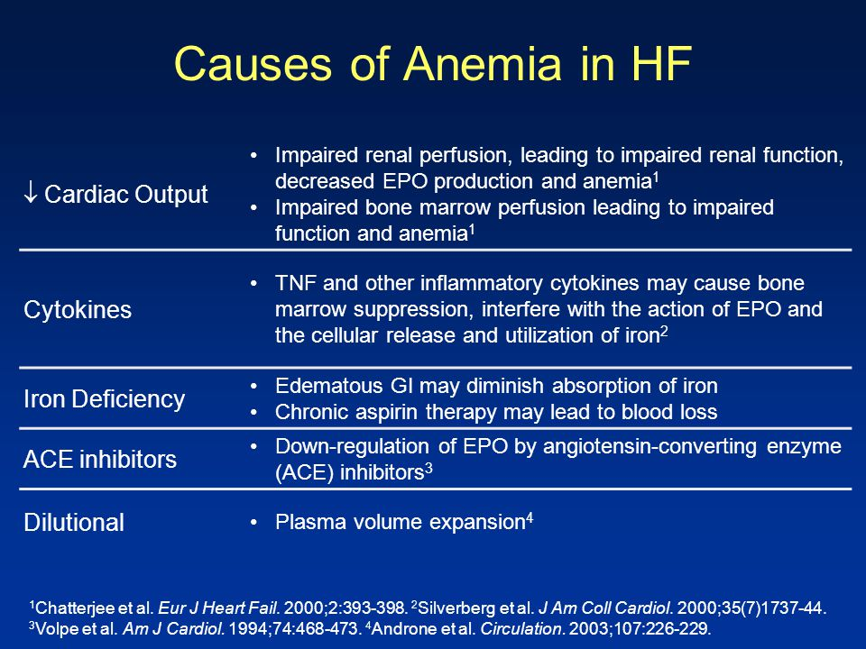 Causes of Anemia in HF  Cardiac Output Cytokines Iron Deficiency