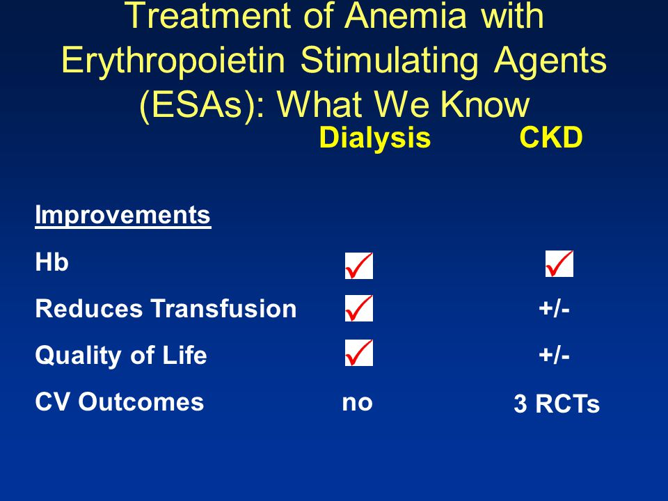 Treatment of Anemia with Erythropoietin Stimulating Agents (ESAs): What We Know