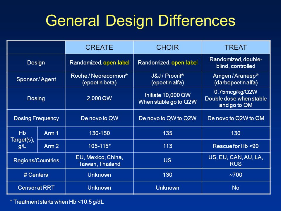 General Design Differences