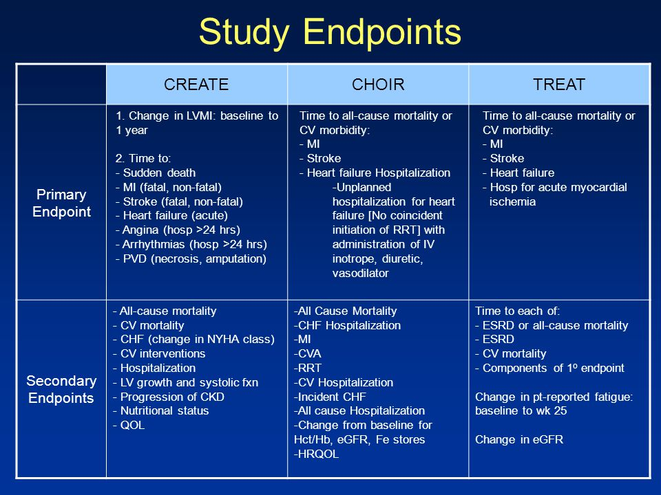 Study Endpoints CREATE CHOIR TREAT Primary Endpoint
