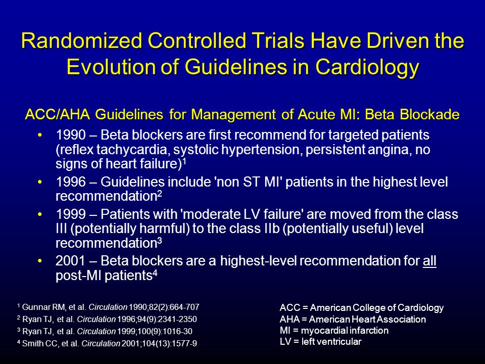 Randomized Controlled Trials Have Driven the Evolution of Guidelines in Cardiology ACC/AHA Guidelines for Management of Acute MI: Beta Blockade