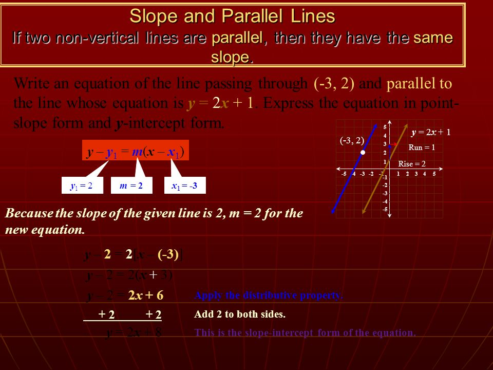 Slope and Parallel Lines If two non-vertical lines are parallel, then they have the same slope.