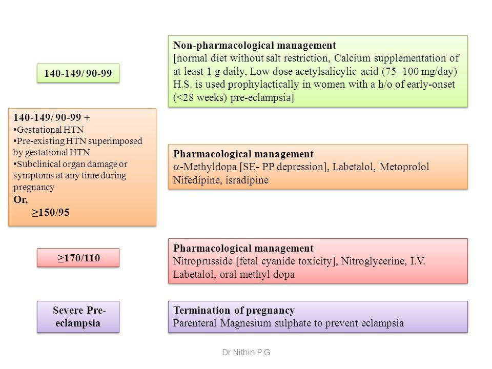 140-149/ 90-99 ≥170/110 Severe Pre-eclampsia