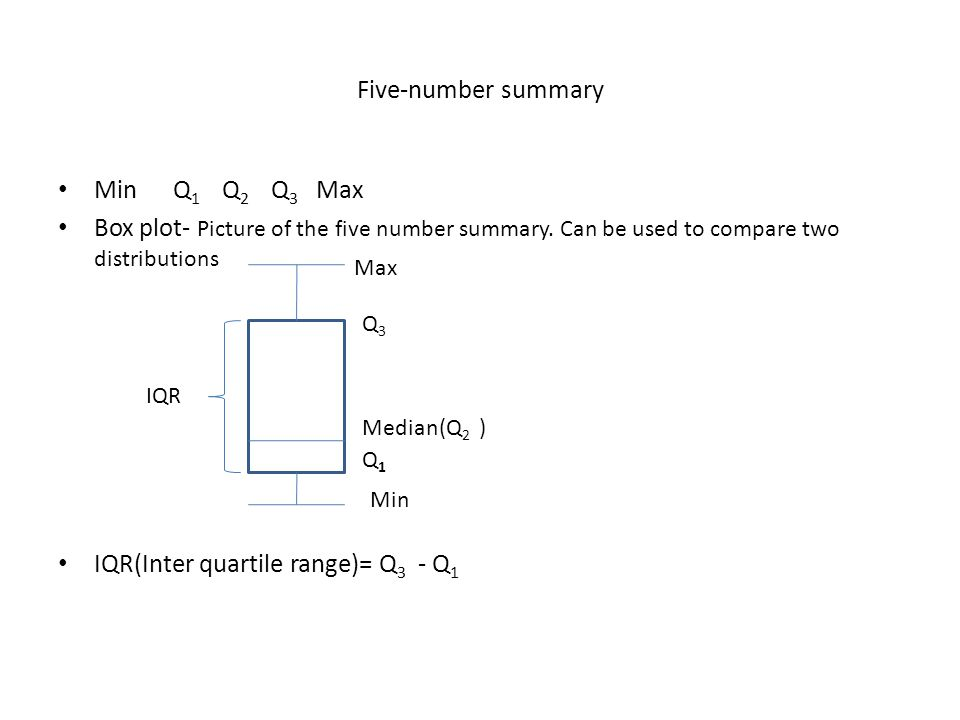 IQR(Inter quartile range)= Q3 - Q1
