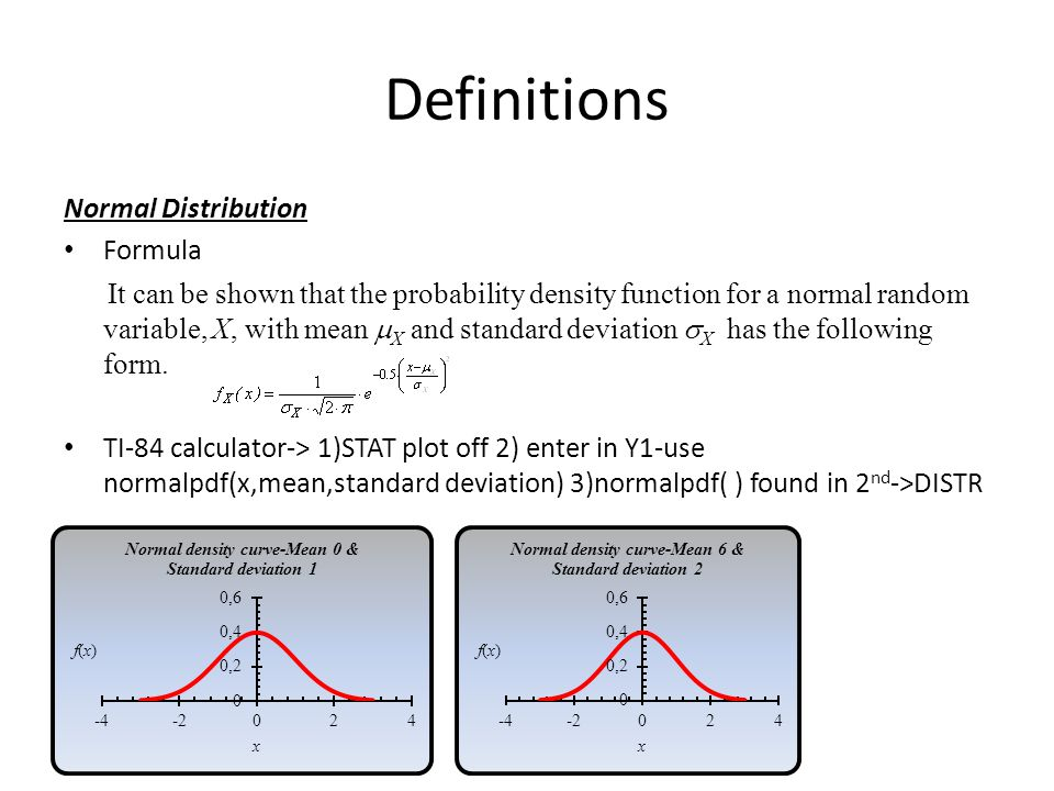 Definitions Normal Distribution Formula