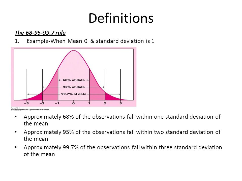 Definitions The 68-95-99.7 rule
