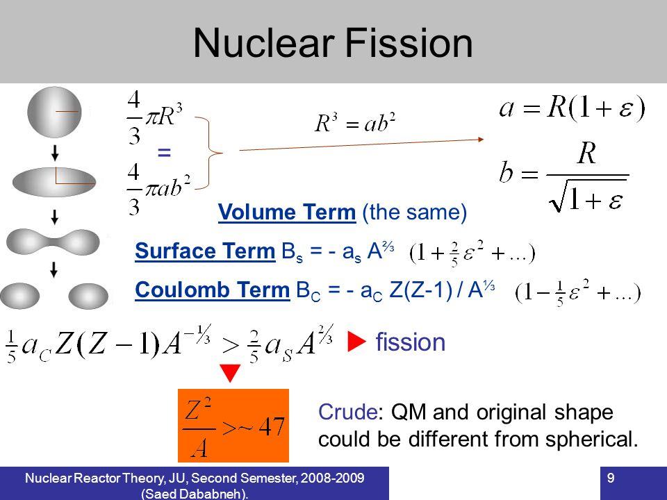 Nuclear Fission =  fission  Volume Term (the same)