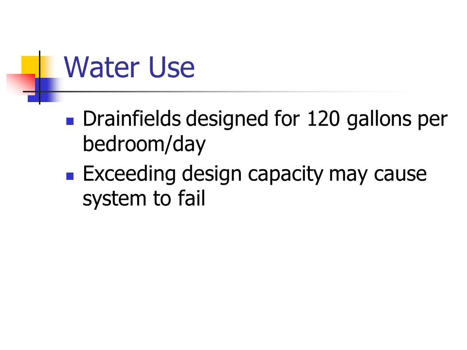 Water Use Drainfields designed for 120 gallons per bedroom/day