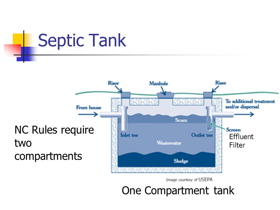 Septic Tank NC Rules require two compartments One Compartment tank