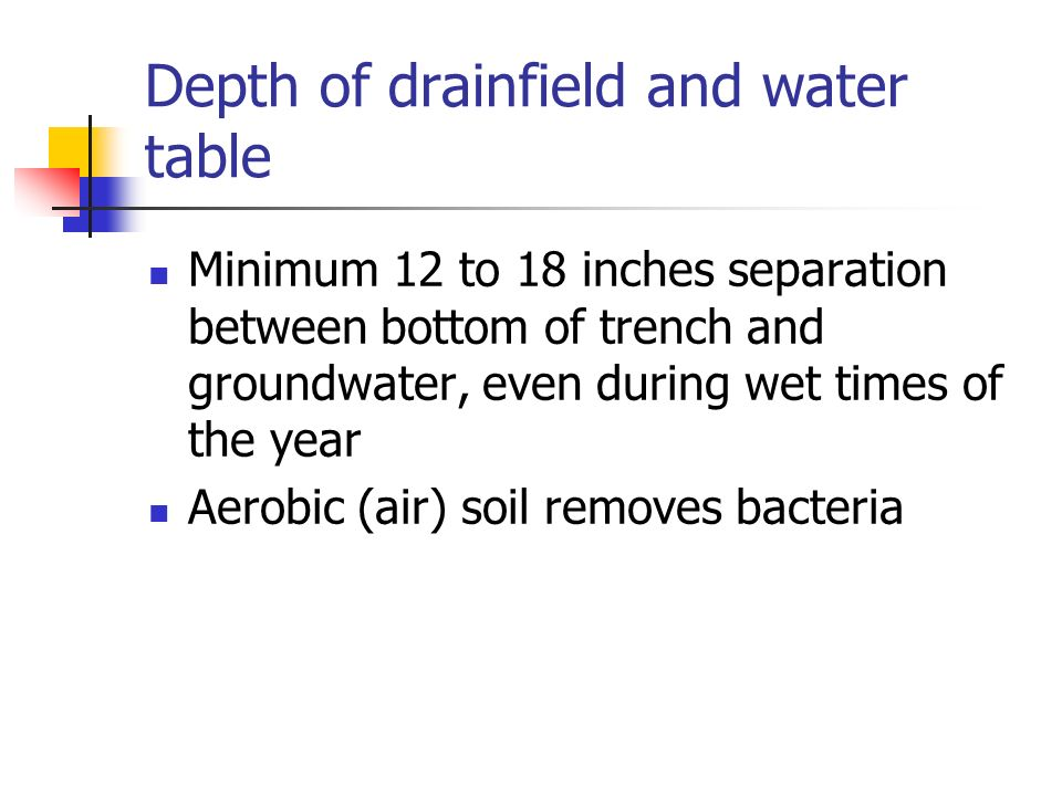 Depth of drainfield and water table