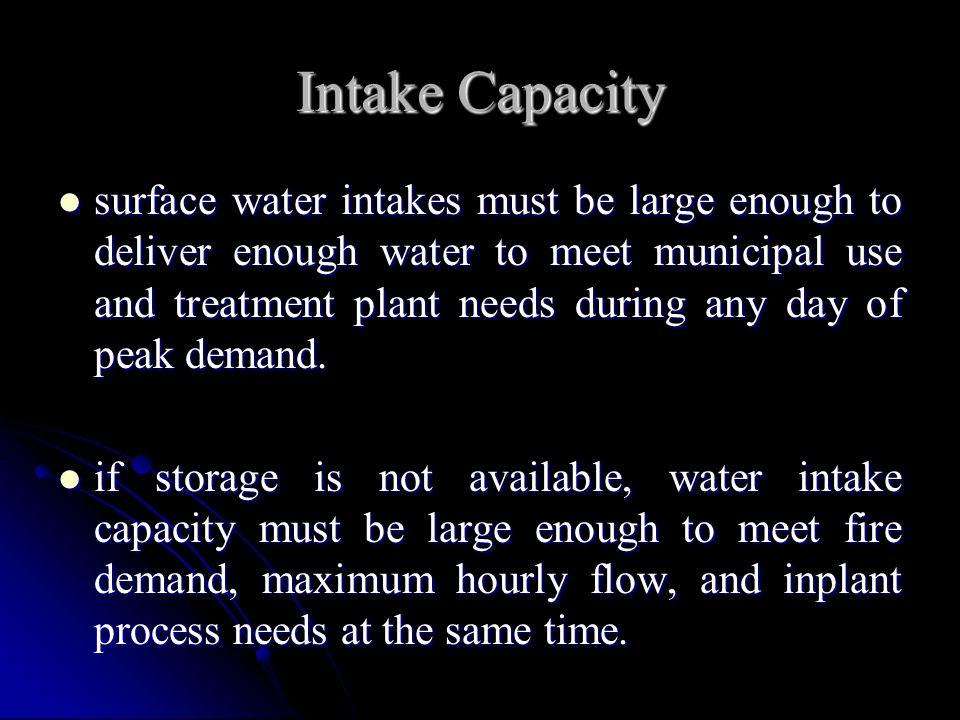 Intake Capacity