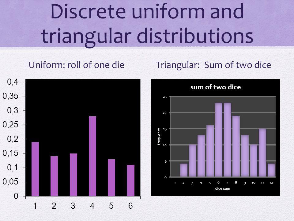 Discrete uniform and triangular distributions