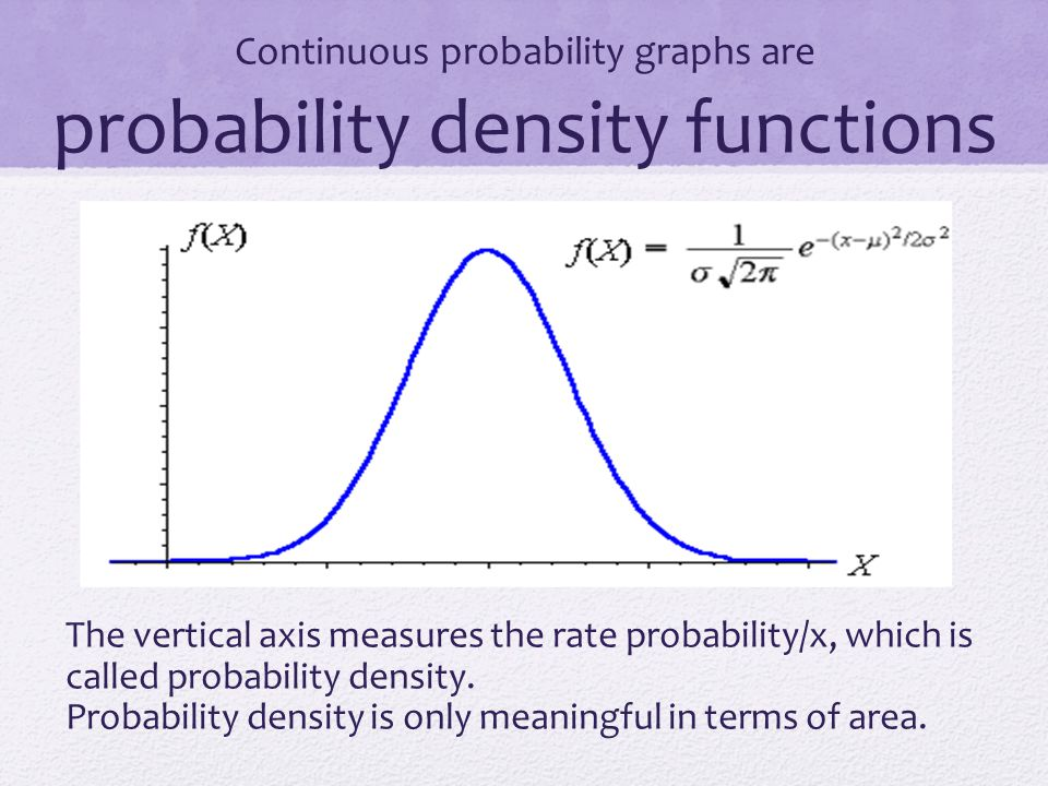 Continuous probability graphs are probability density functions