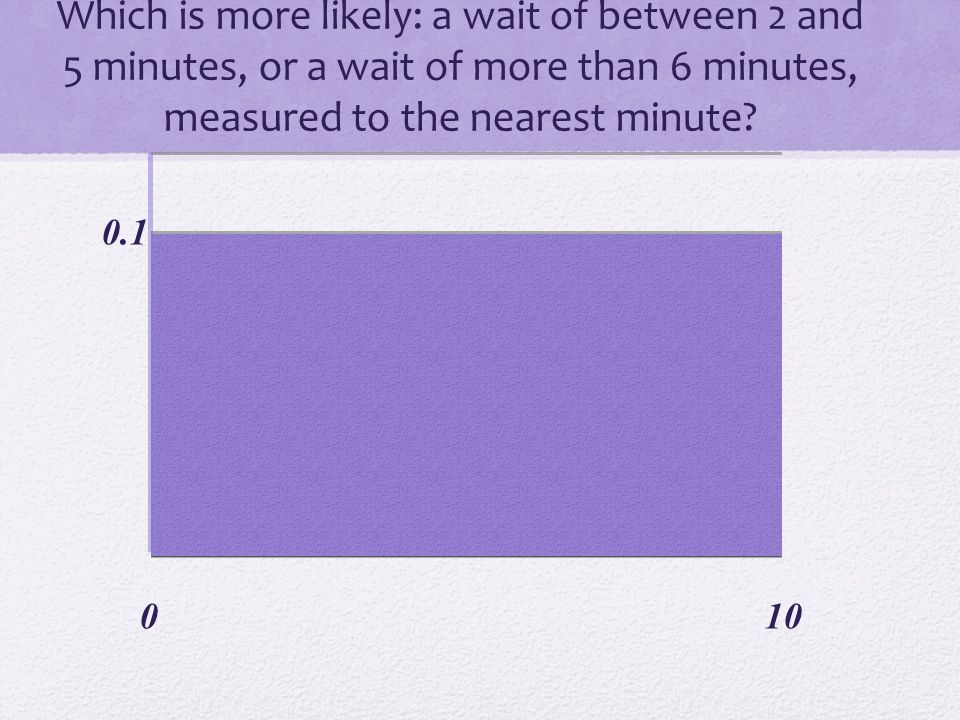 Which is more likely: a wait of between 2 and 5 minutes, or a wait of more than 6 minutes, measured to the nearest minute