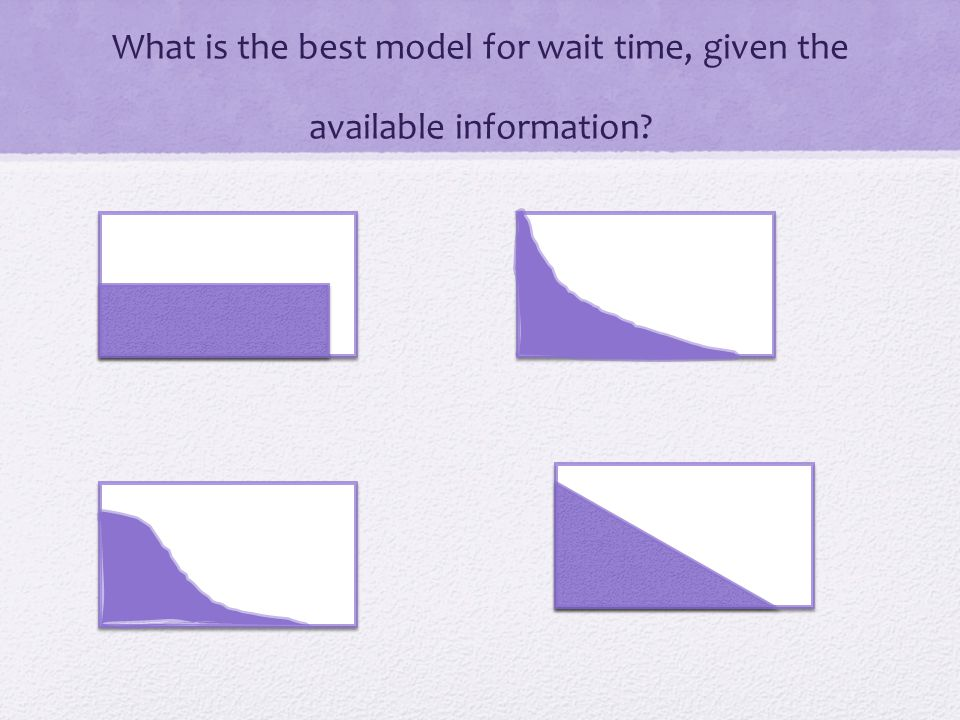 What is the best model for wait time, given the available information