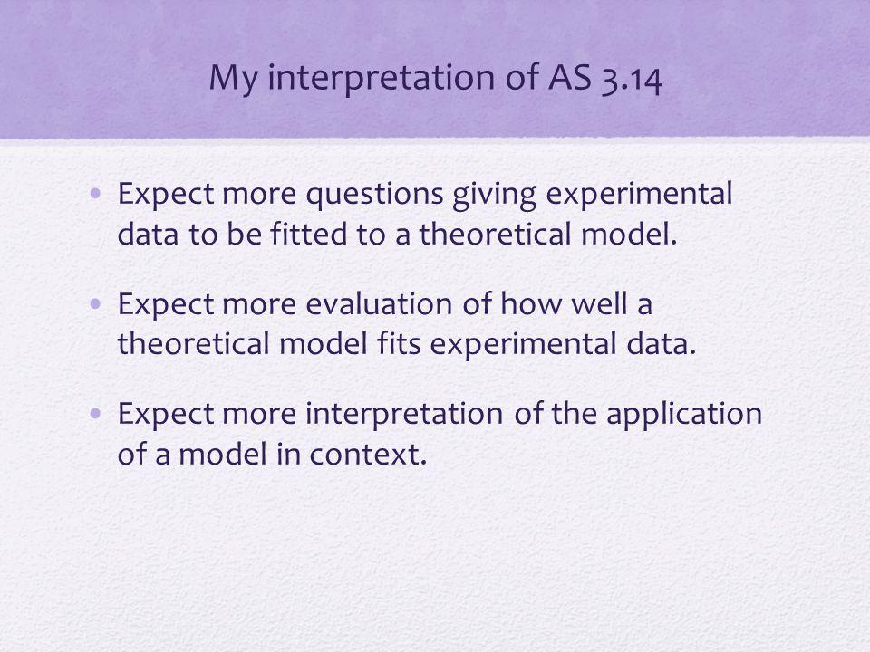My interpretation of AS 3.14