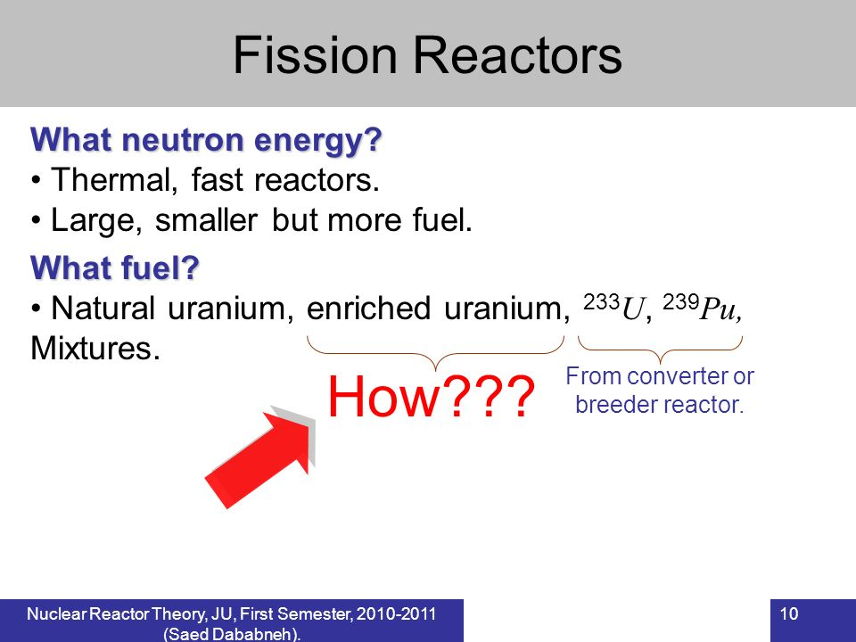 How Fission Reactors What neutron energy Thermal, fast reactors.