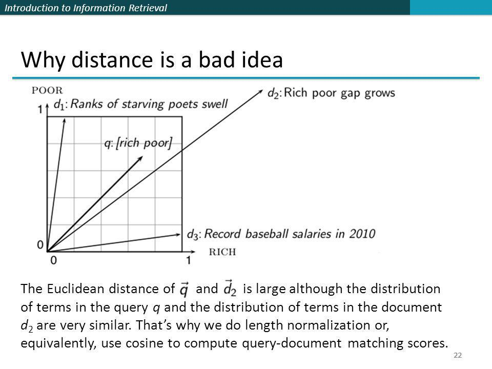 Why distance is a bad idea