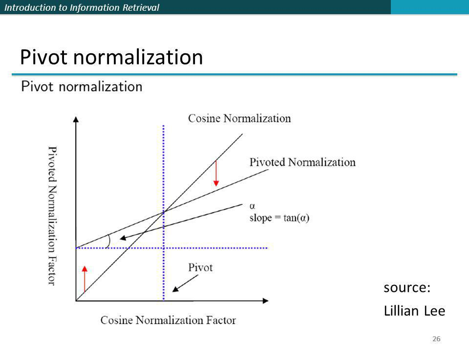 Pivot normalization source: Lillian Lee 26