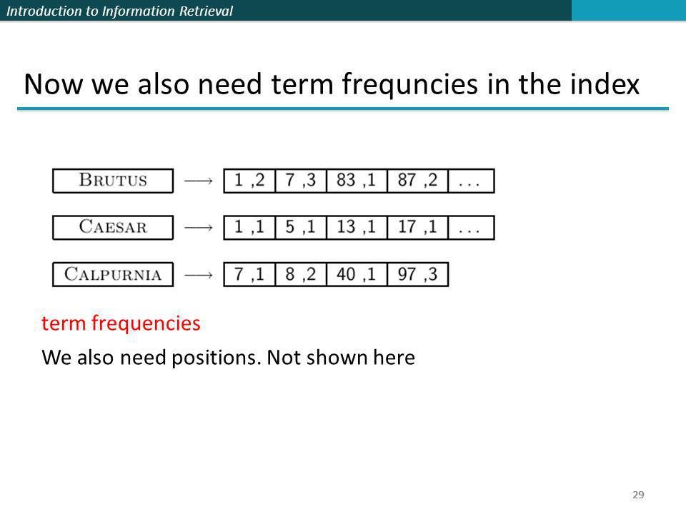 Now we also need term frequncies in the index