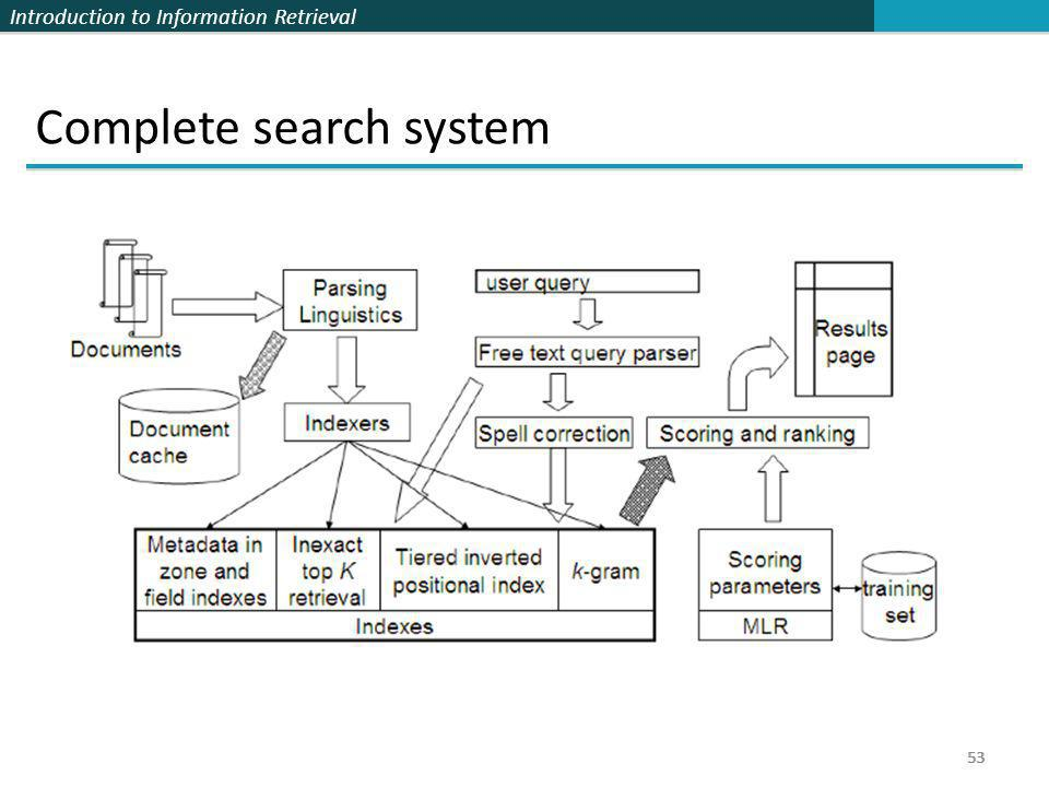 Complete search system