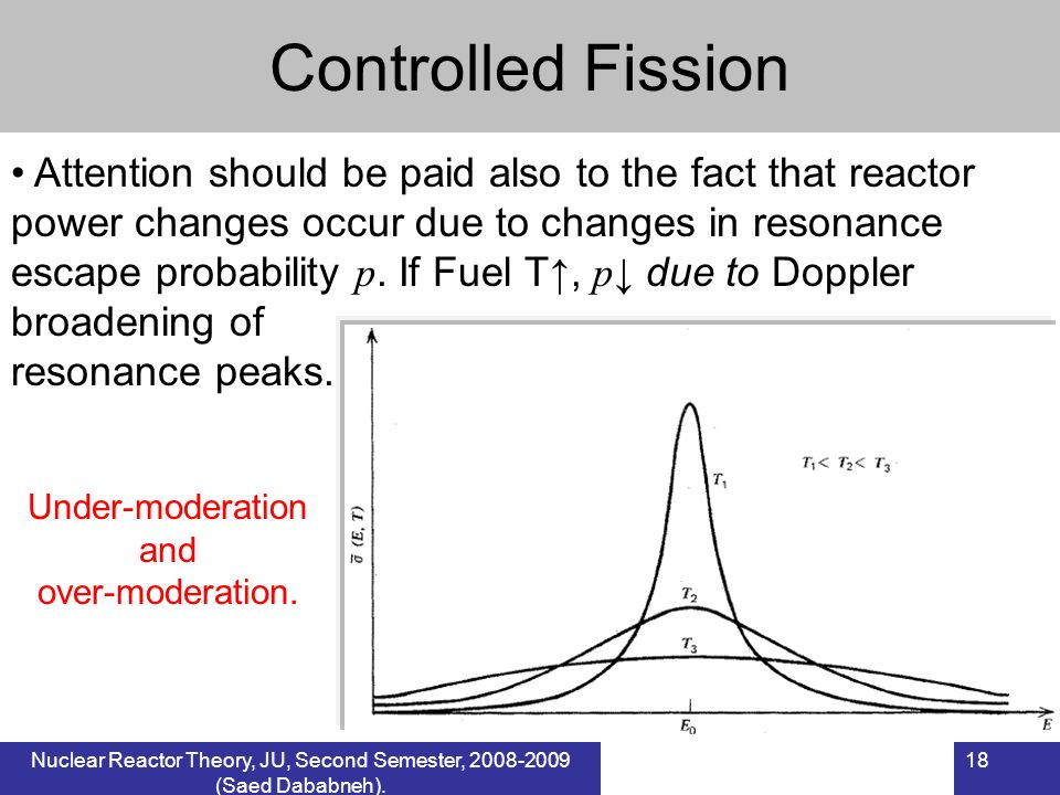 Controlled Fission