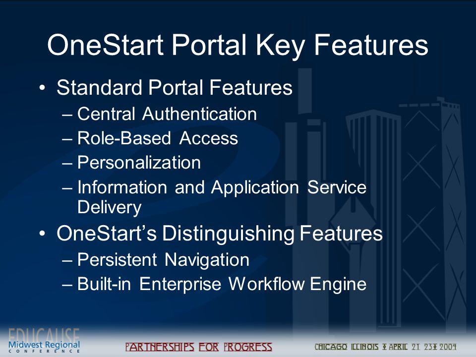 OneStart Portal Key Features