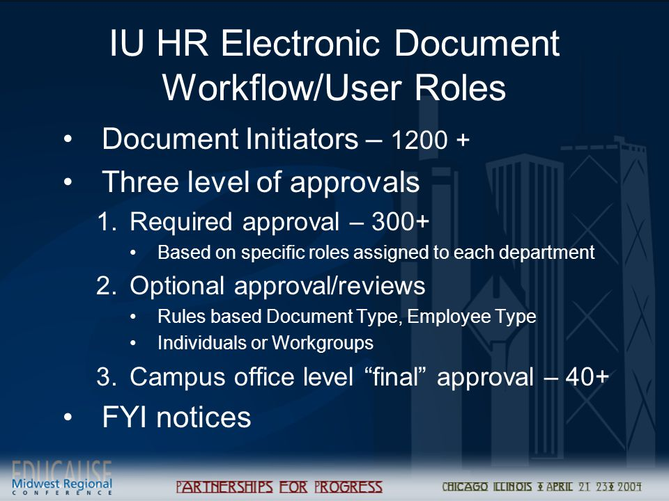 IU HR Electronic Document Workflow/User Roles