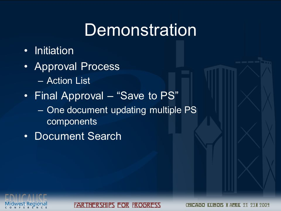 Demonstration Initiation Approval Process