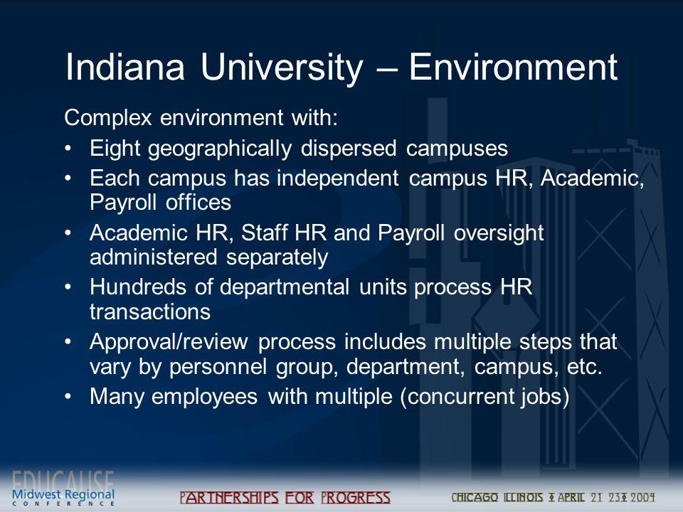 Indiana University – Environment