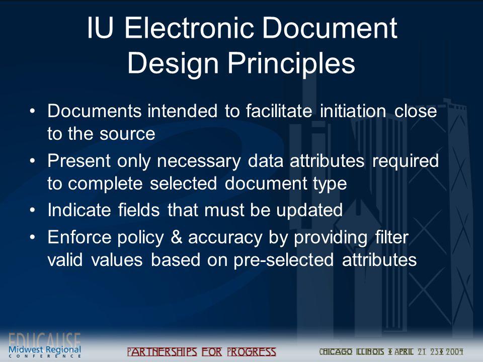IU Electronic Document Design Principles