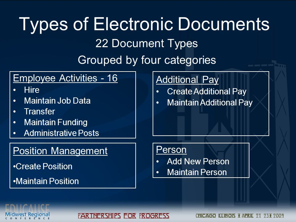 Types of Electronic Documents
