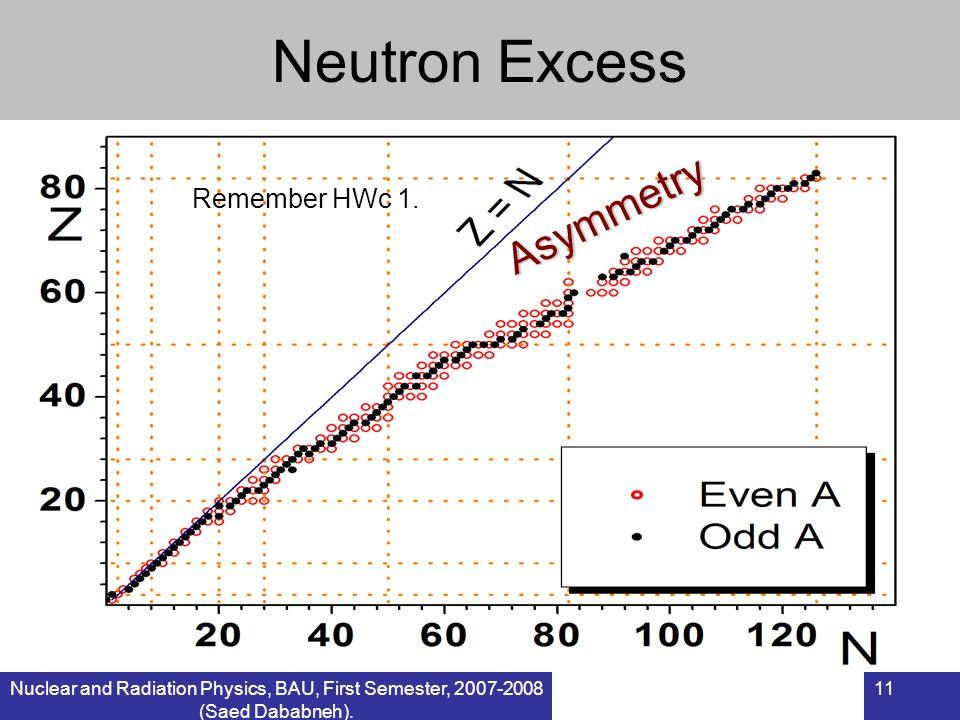 Neutron Excess Asymmetry Remember HWc 1.