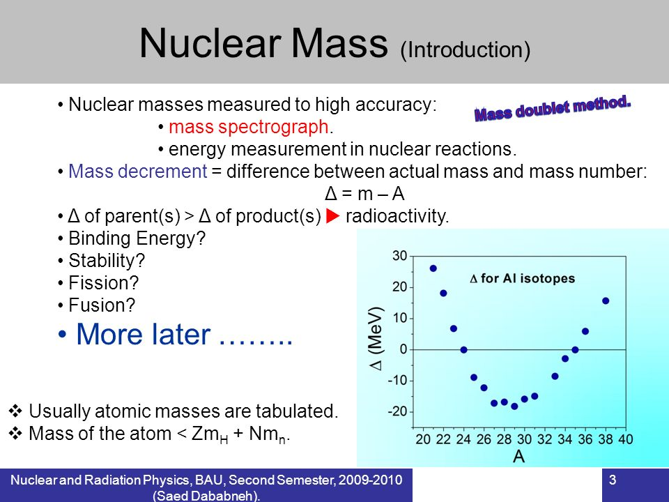 Nuclear Mass (Introduction)