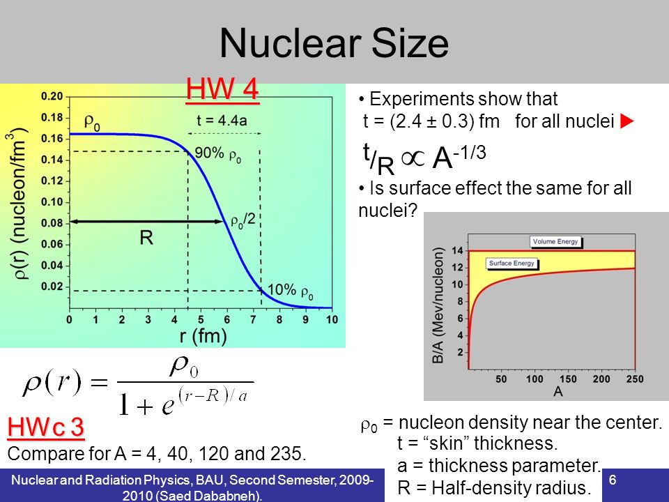 Nuclear Size HW 4 HWc 3 Experiments show that