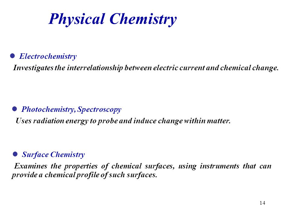 Physical Chemistry Electrochemistry