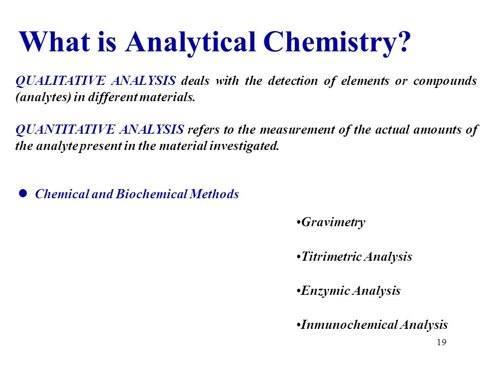 What is Analytical Chemistry