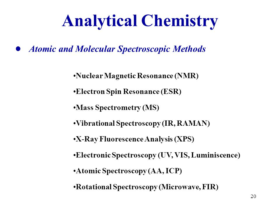 Analytical Chemistry Atomic and Molecular Spectroscopic Methods