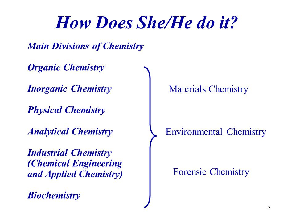 How Does She/He do it Main Divisions of Chemistry Organic Chemistry