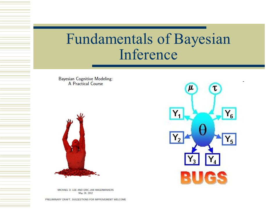 Fundamentals of Bayesian Inference
