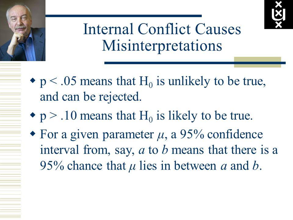 Internal Conflict Causes Misinterpretations