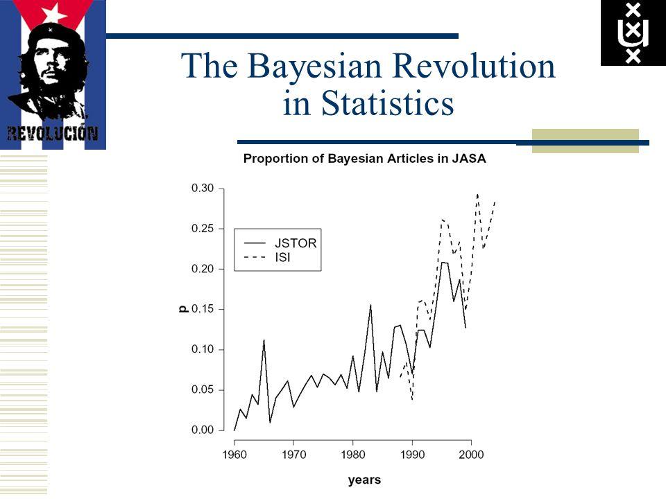 The Bayesian Revolution in Statistics